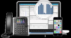 Voip Service Telephony